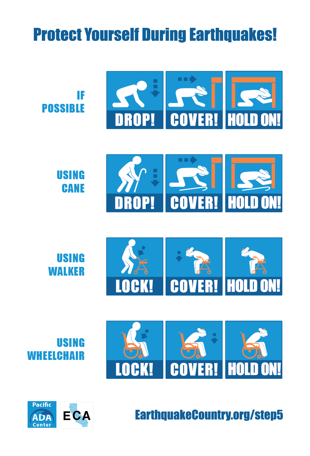 Drop, cover, and hold on instructions and images for people with and without disabilities and other access or functional needs.