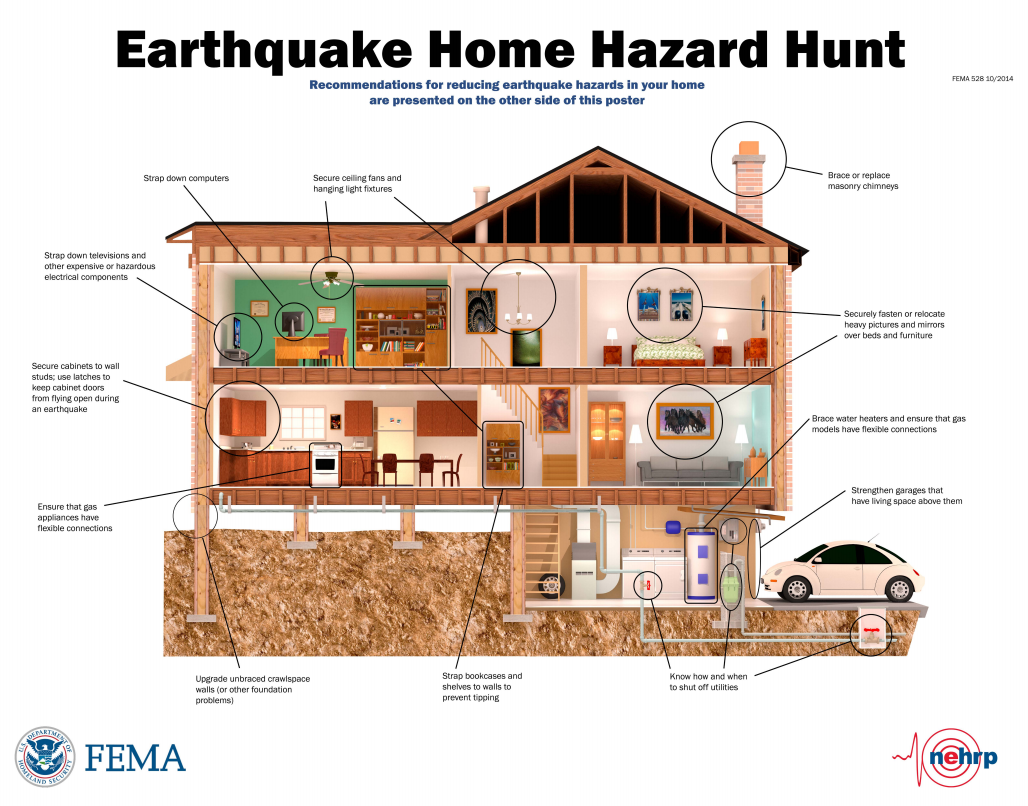 Screen shot of FEMA Hazard Hunt poster. Links to actual document.