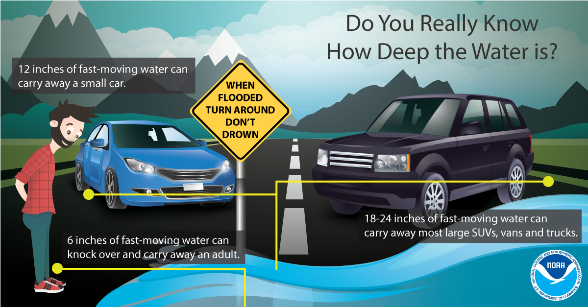 """Turn around, don't drown"" infographic from the National Weather Service."